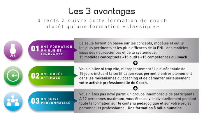 Formation Certifiante Br Au Metier De Coach Professionnel Devenir